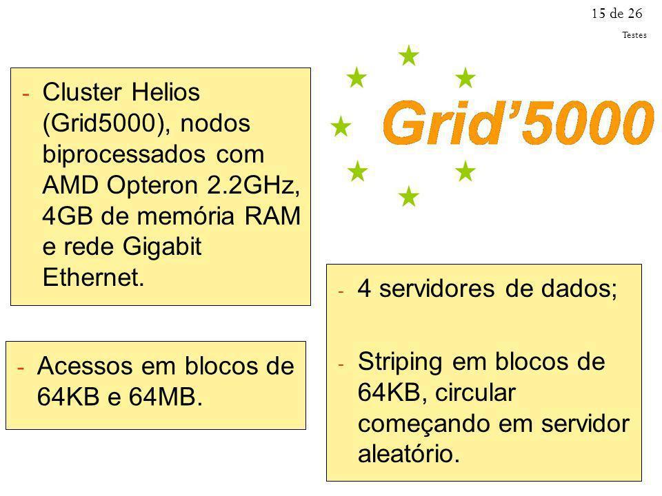 15 de 26 - Cluster Helios (Grid5000), nodos biprocessados com AMD Opteron 2.2GHz, 4GB de memória RAM e rede Gigabit Ethernet. - 4 servidores de dados;