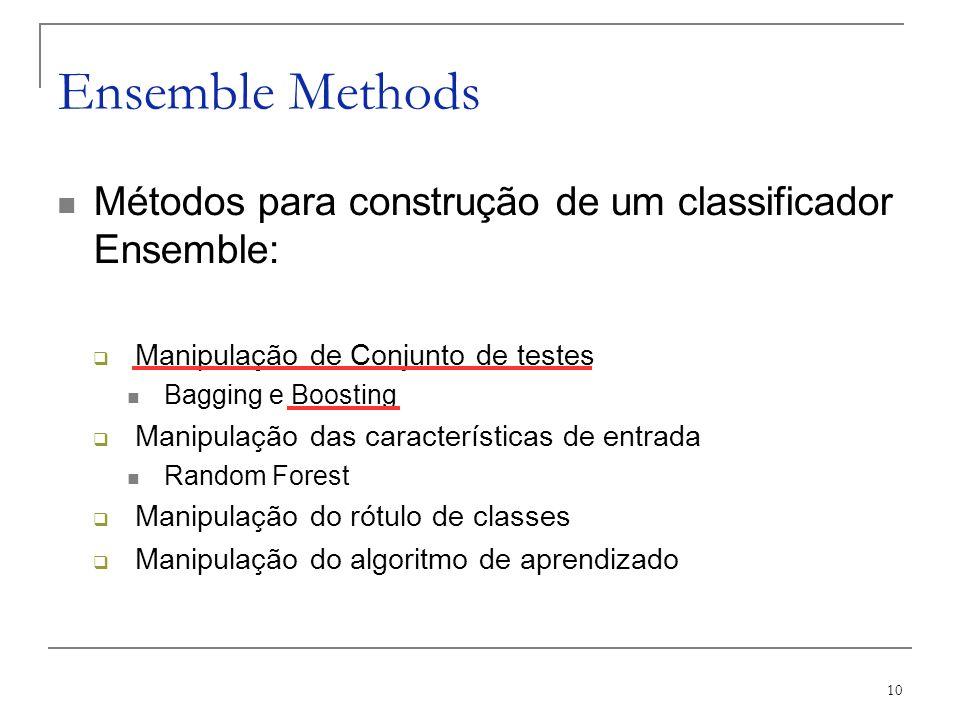10 Ensemble Methods Métodos para construção de um classificador Ensemble: Manipulação de Conjunto de testes Bagging e Boosting Manipulação das caracte