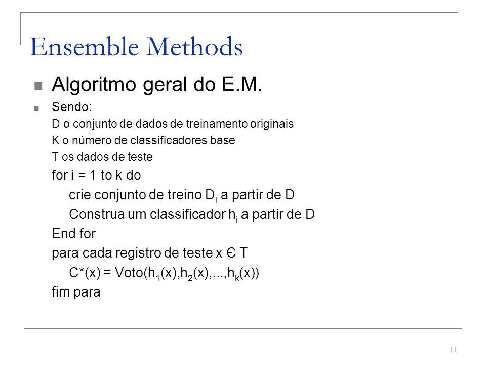 11 Ensemble Methods Algoritmo geral do E.M. Sendo: D o conjunto de dados de treinamento originais K o número de classificadores base T os dados de tes
