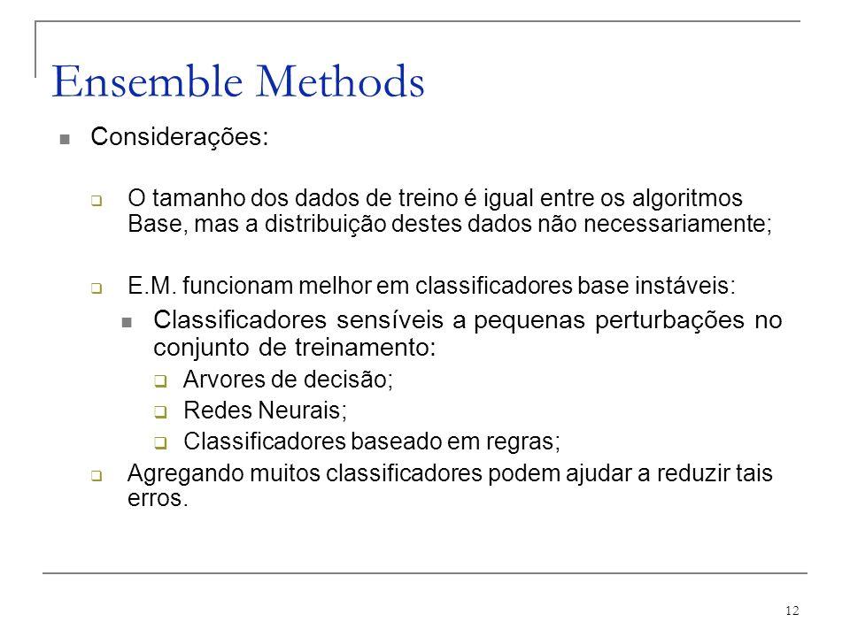12 Ensemble Methods Considerações: O tamanho dos dados de treino é igual entre os algoritmos Base, mas a distribuição destes dados não necessariamente