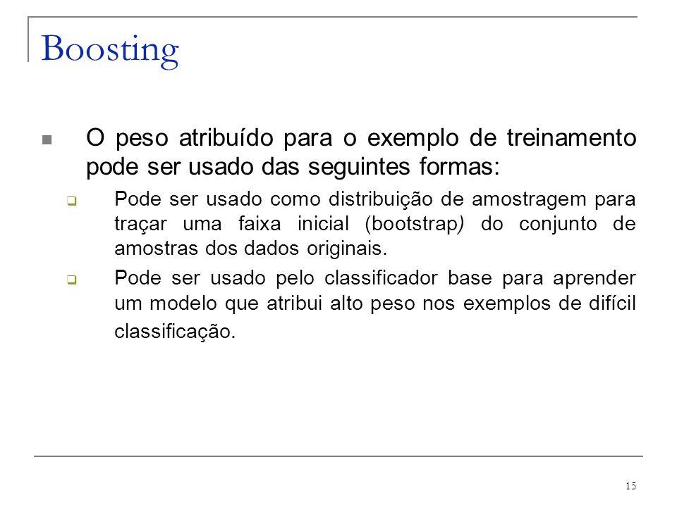 15 Boosting O peso atribuído para o exemplo de treinamento pode ser usado das seguintes formas: Pode ser usado como distribuição de amostragem para tr