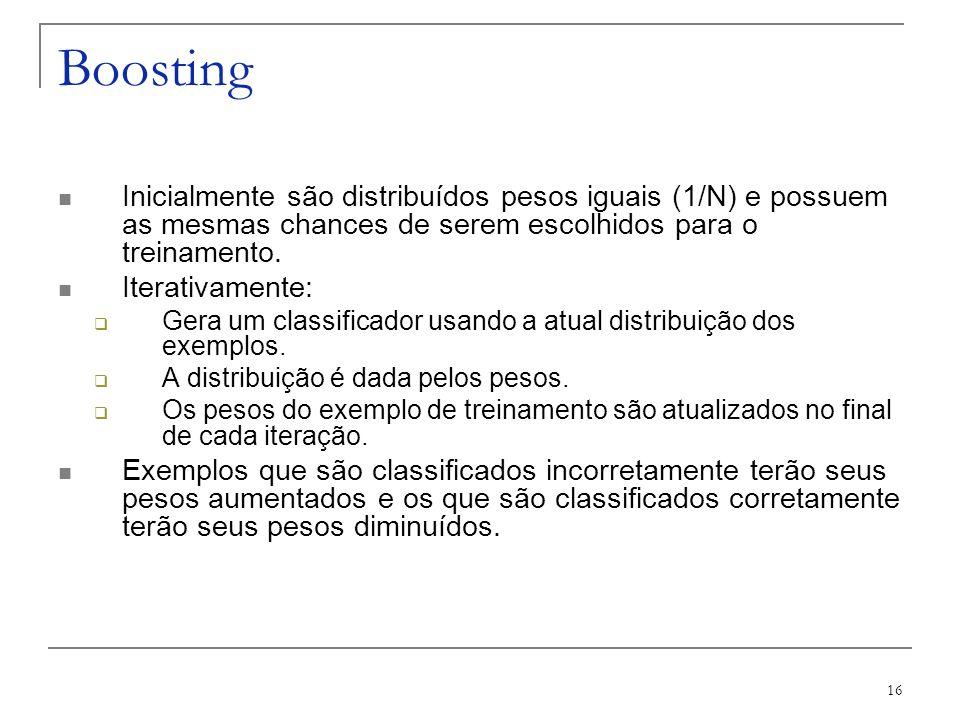 16 Boosting Inicialmente são distribuídos pesos iguais (1/N) e possuem as mesmas chances de serem escolhidos para o treinamento. Iterativamente: Gera