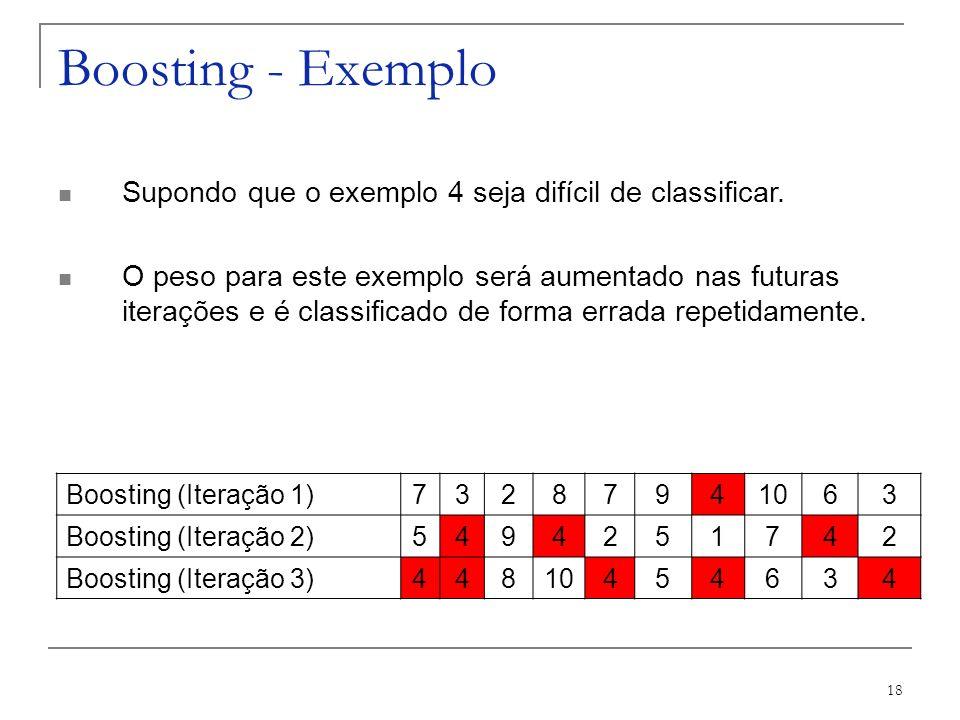 18 Boosting - Exemplo Boosting (Iteração 1)73287941063 Boosting (Iteração 2)549 4 251742 Boosting (Iteração 3)44810454634 Supondo que o exemplo 4 seja