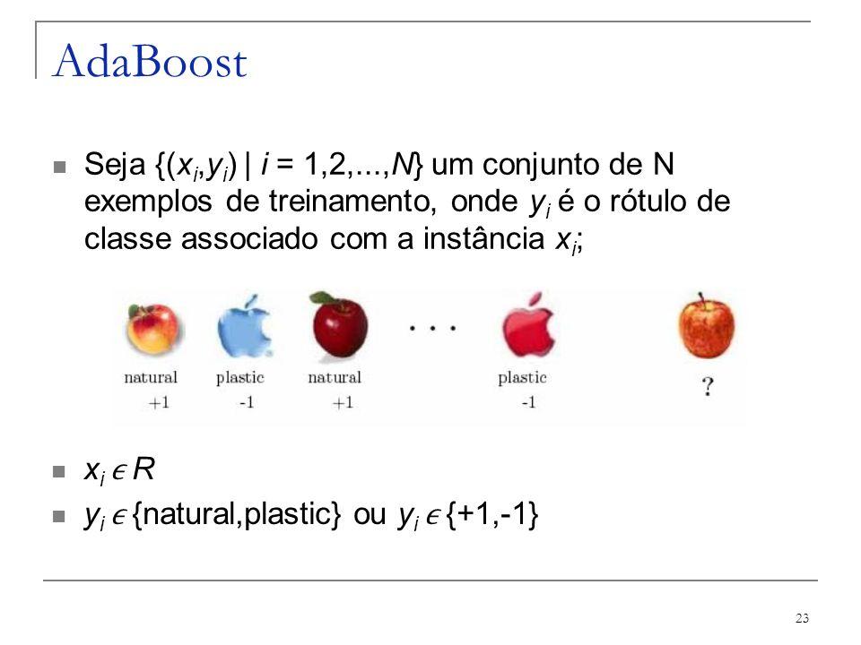 23 AdaBoost Seja {(x i,y i ) | i = 1,2,...,N} um conjunto de N exemplos de treinamento, onde y i é o rótulo de classe associado com a instância x i ;