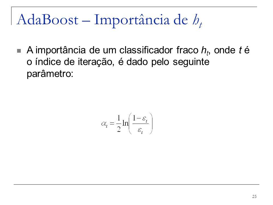 25 AdaBoost – Importância de h t A importância de um classificador fraco h t, onde t é o índice de iteração, é dado pelo seguinte parâmetro: