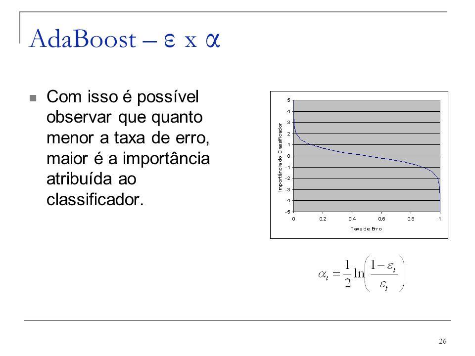26 AdaBoost – ε x α Com isso é possível observar que quanto menor a taxa de erro, maior é a importância atribuída ao classificador.