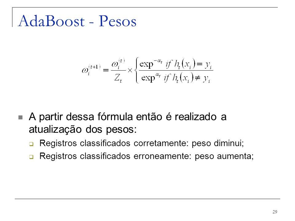 29 AdaBoost - Pesos A partir dessa fórmula então é realizado a atualização dos pesos: Registros classificados corretamente: peso diminui; Registros cl