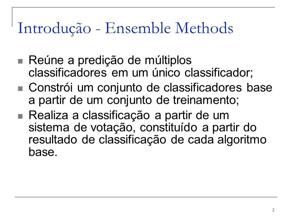 3 Introdução - Ensemble Methods Reúne a predição de múltiplos classificadores em um único classificador; Constrói um conjunto de classificadores base