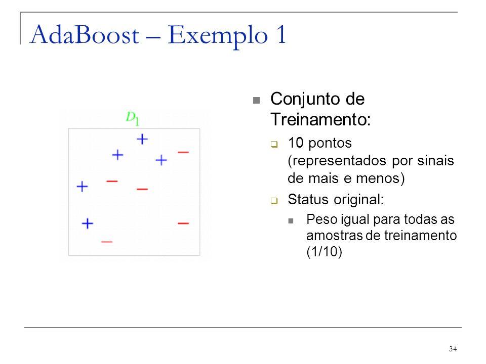 34 AdaBoost – Exemplo 1 Conjunto de Treinamento: 10 pontos (representados por sinais de mais e menos) Status original: Peso igual para todas as amostr