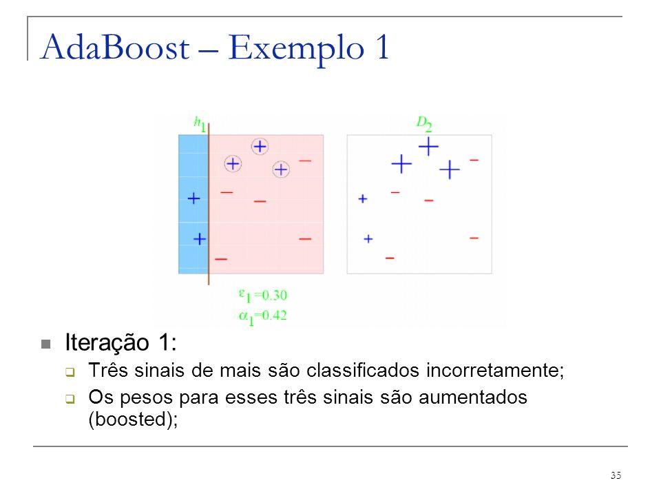 35 AdaBoost – Exemplo 1 Iteração 1: Três sinais de mais são classificados incorretamente; Os pesos para esses três sinais são aumentados (boosted);