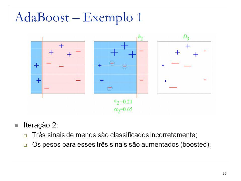 36 AdaBoost – Exemplo 1 Iteração 2: Três sinais de menos são classificados incorretamente; Os pesos para esses três sinais são aumentados (boosted);