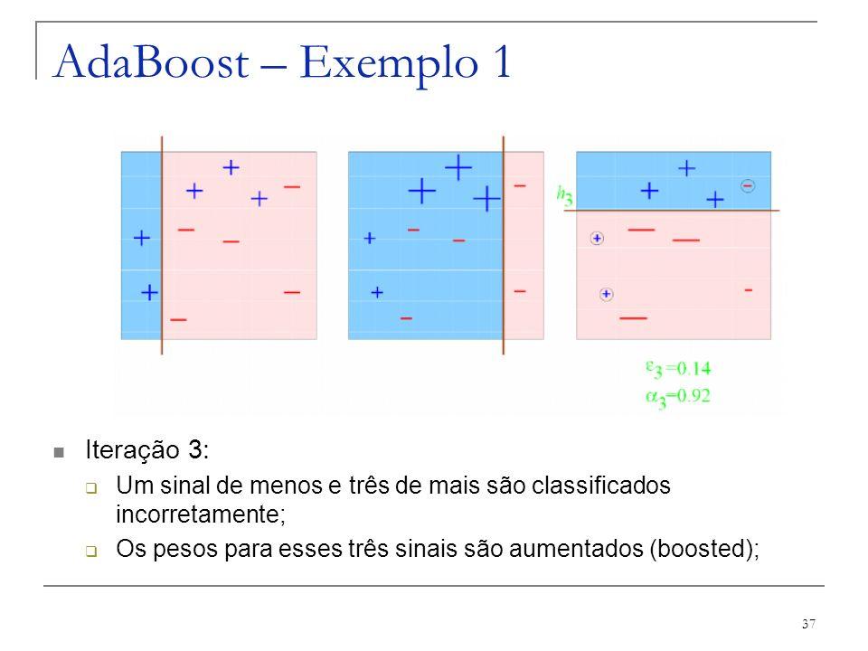 37 AdaBoost – Exemplo 1 Iteração 3: Um sinal de menos e três de mais são classificados incorretamente; Os pesos para esses três sinais são aumentados
