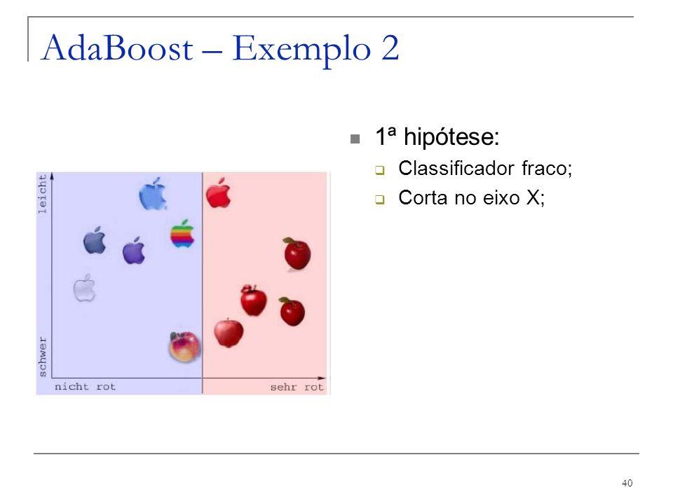 40 AdaBoost – Exemplo 2 1ª hipótese: Classificador fraco; Corta no eixo X;