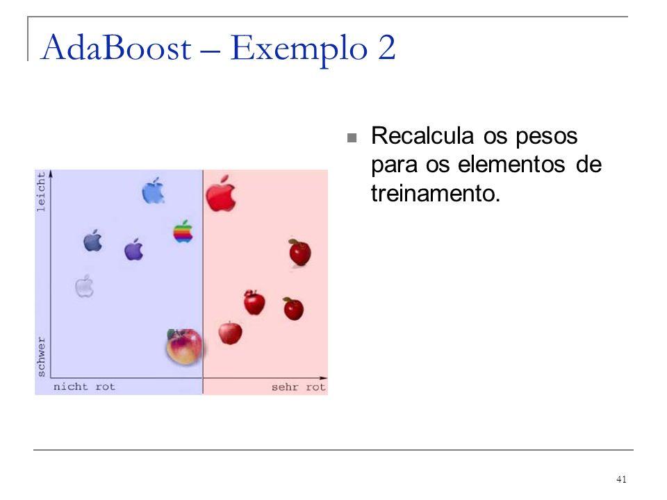 41 AdaBoost – Exemplo 2 Recalcula os pesos para os elementos de treinamento.