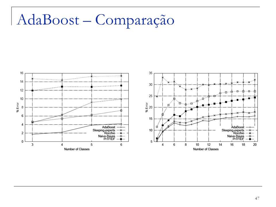 47 AdaBoost – Comparação