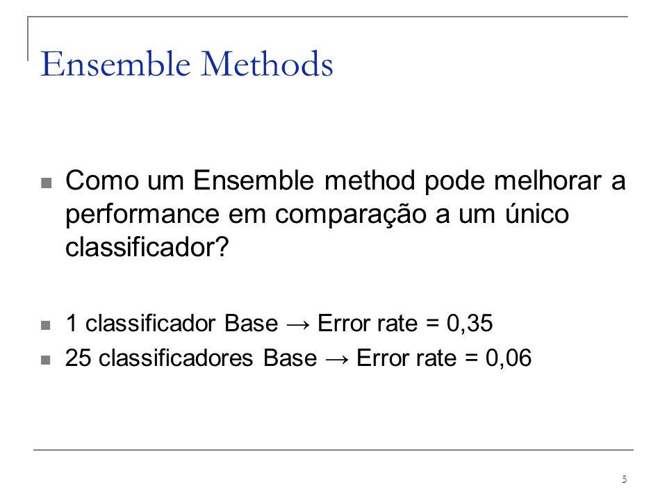 5 Ensemble Methods Como um Ensemble method pode melhorar a performance em comparação a um único classificador? 1 classificador Base Error rate = 0,35