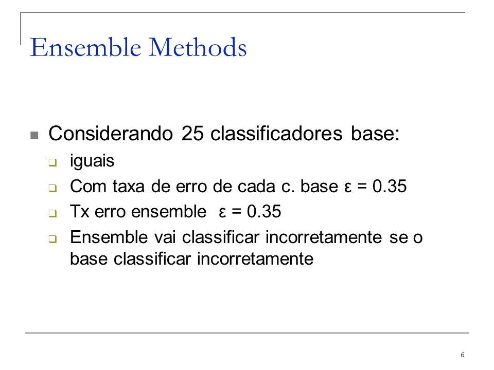 6 Ensemble Methods Considerando 25 classificadores base: iguais Com taxa de erro de cada c. base ε = 0.35 Tx erro ensemble ε = 0.35 Ensemble vai class