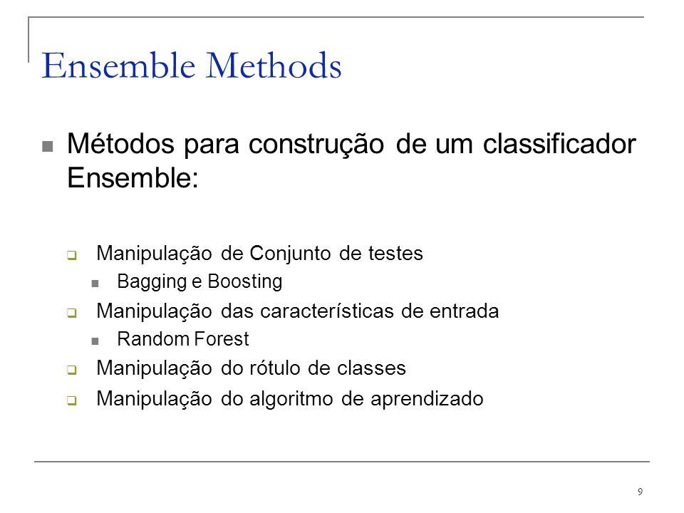 10 Ensemble Methods Métodos para construção de um classificador Ensemble: Manipulação de Conjunto de testes Bagging e Boosting Manipulação das características de entrada Random Forest Manipulação do rótulo de classes Manipulação do algoritmo de aprendizado