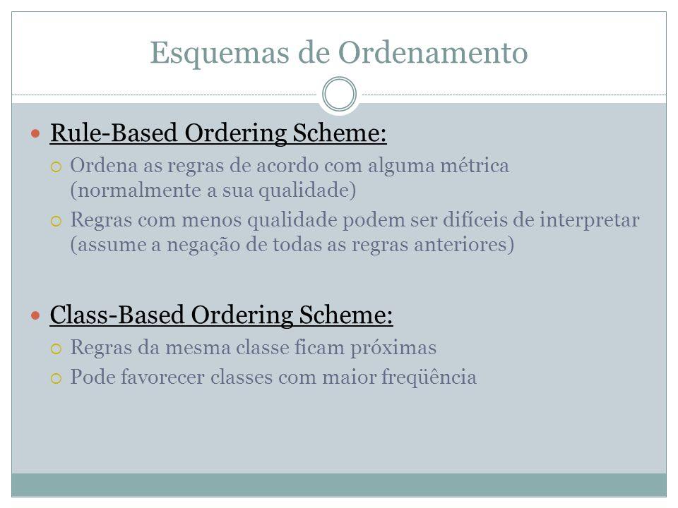Esquemas de Ordenamento Rule-Based Ordering Scheme: Ordena as regras de acordo com alguma métrica (normalmente a sua qualidade) Regras com menos quali
