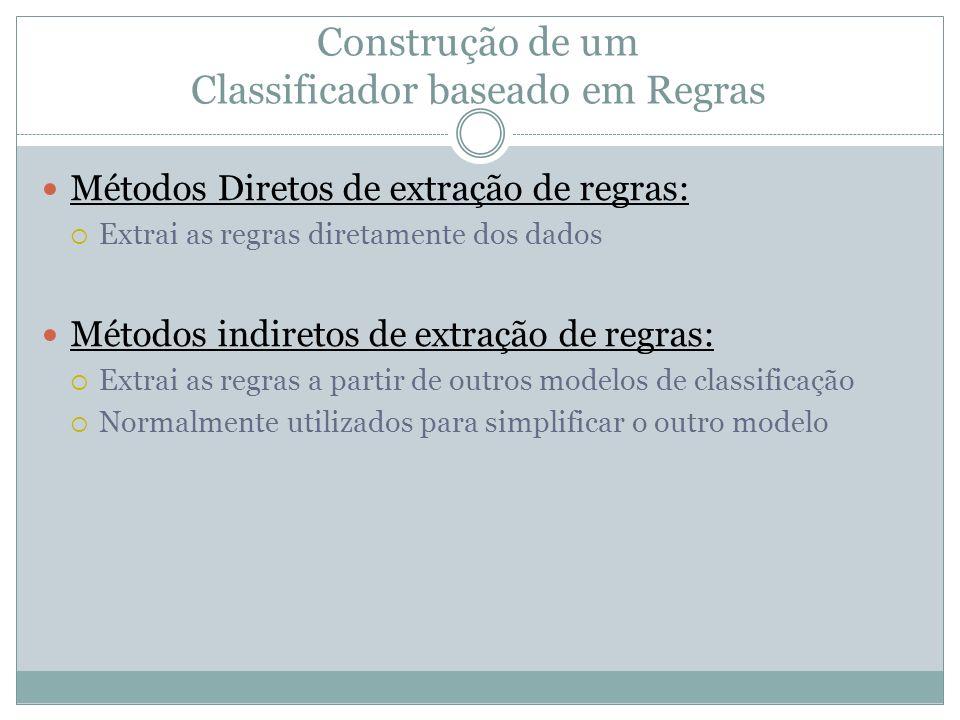 Construção de um Classificador baseado em Regras Métodos Diretos de extração de regras: Extrai as regras diretamente dos dados Métodos indiretos de ex