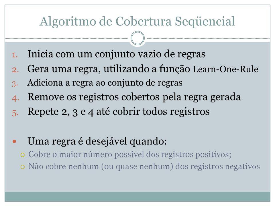 Algoritmo de Cobertura Seqüencial 1. Inicia com um conjunto vazio de regras 2. Gera uma regra, utilizando a função Learn-One-Rule 3. Adiciona a regra