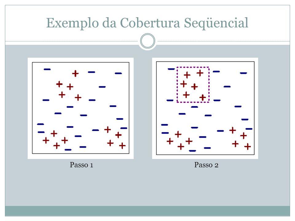 Exemplo da Cobertura Seqüencial Passo 1Passo 2