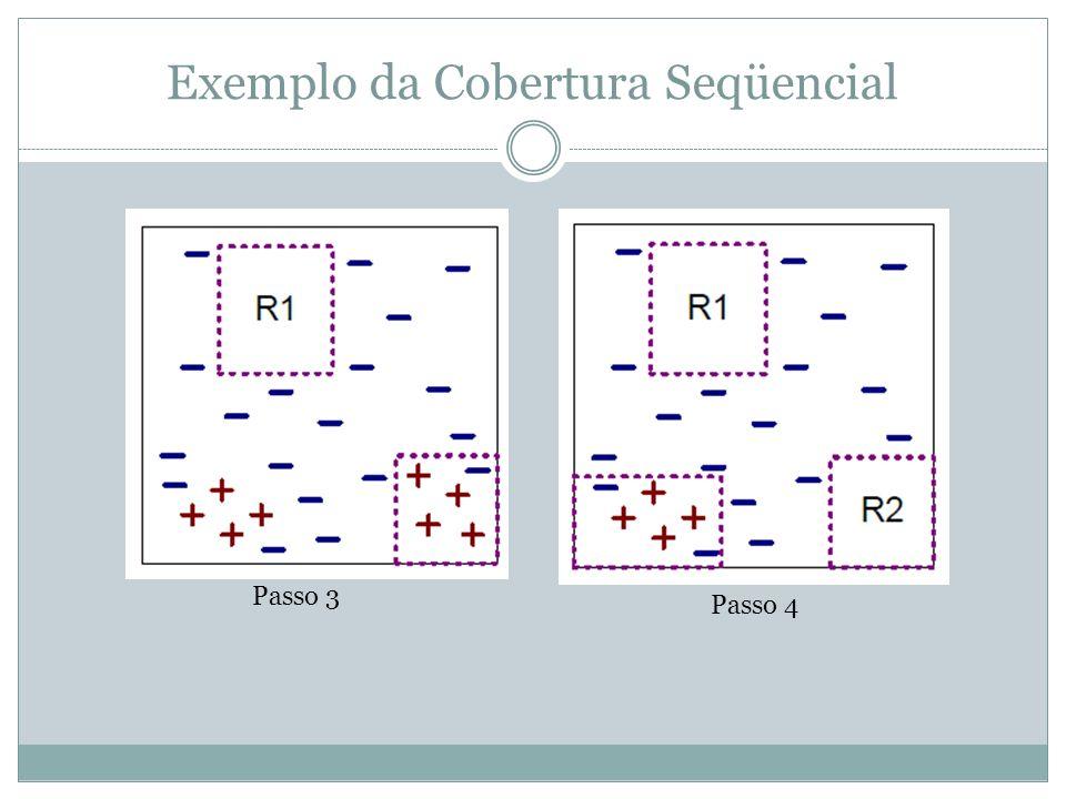 Exemplo da Cobertura Seqüencial Passo 3 Passo 4