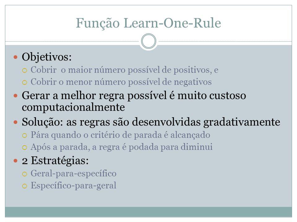 Função Learn-One-Rule Objetivos: Cobrir o maior número possível de positivos, e Cobrir o menor número possível de negativos Gerar a melhor regra possí