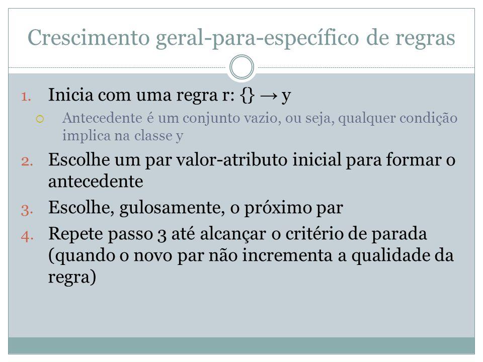 Crescimento geral-para-específico de regras 1. Inicia com uma regra r: {} y Antecedente é um conjunto vazio, ou seja, qualquer condição implica na cla