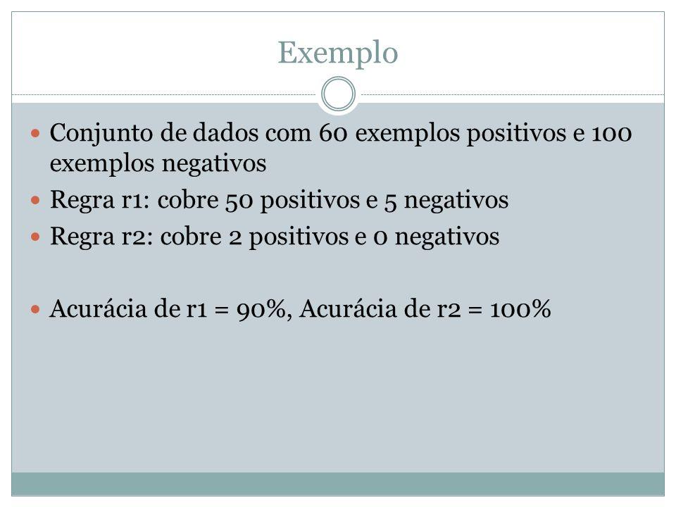 Exemplo Conjunto de dados com 60 exemplos positivos e 100 exemplos negativos Regra r1: cobre 50 positivos e 5 negativos Regra r2: cobre 2 positivos e