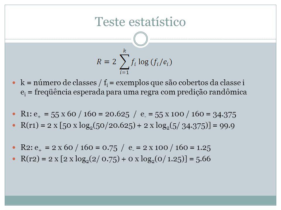 Teste estatístico k = número de classes / f i = exemplos que são cobertos da classe i e i = freqüência esperada para uma regra com predição randômica