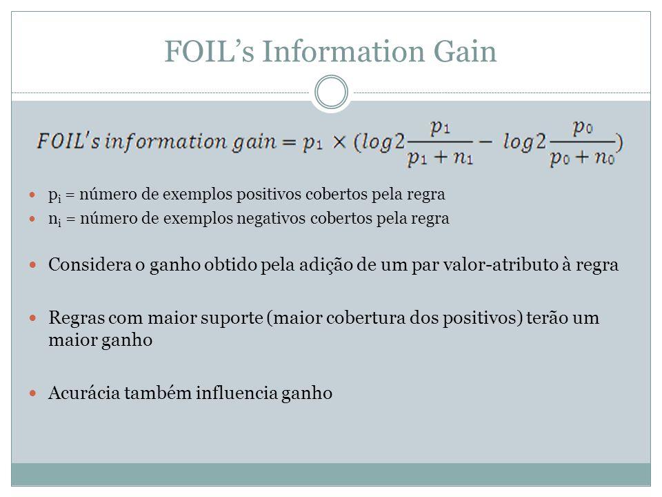 FOILs Information Gain p i = número de exemplos positivos cobertos pela regra n i = número de exemplos negativos cobertos pela regra Considera o ganho