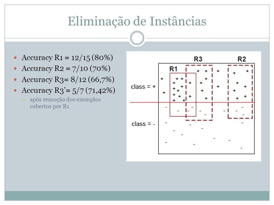Eliminação de Instâncias Accuracy R1 = 12/15 (80%) Accuracy R2 = 7/10 (70%) Accuracy R3= 8/12 (66,7%) Accuracy R3= 5/7 (71,42%) após remoção dos exemp