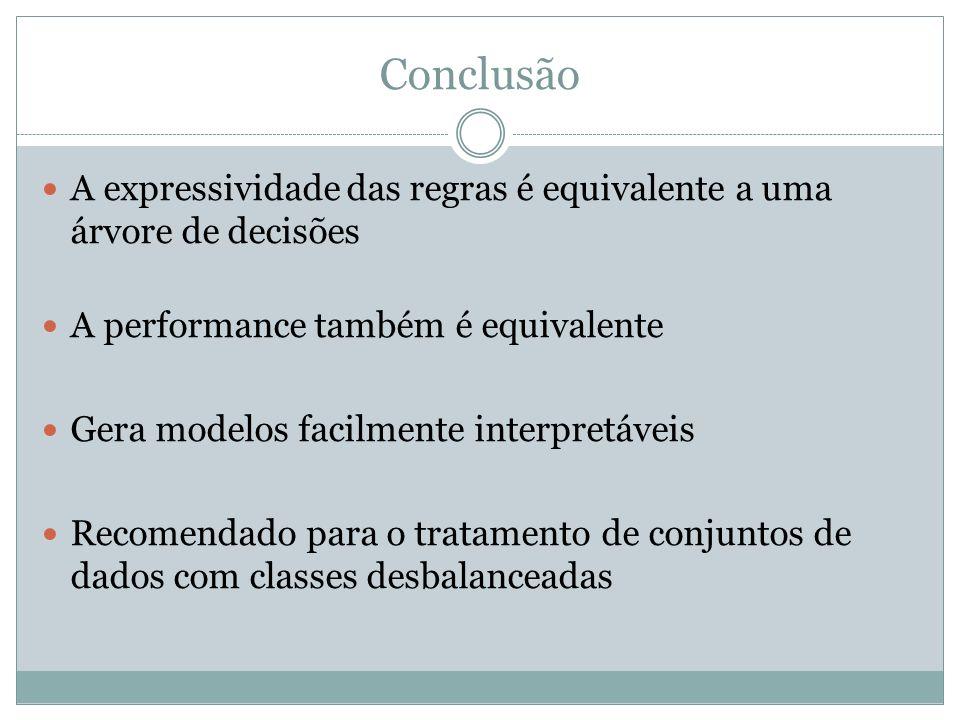 Conclusão A expressividade das regras é equivalente a uma árvore de decisões A performance também é equivalente Gera modelos facilmente interpretáveis
