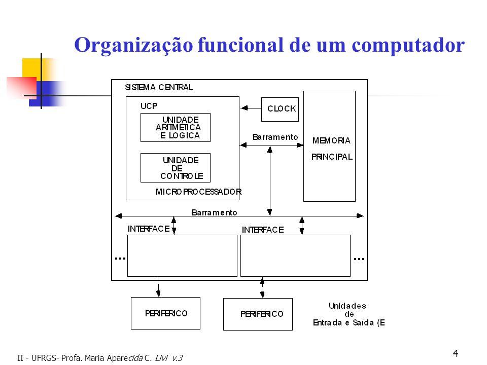 II - UFRGS- Profa. Maria Aparecida C. Livi v.3 4 Organização funcional de um computador