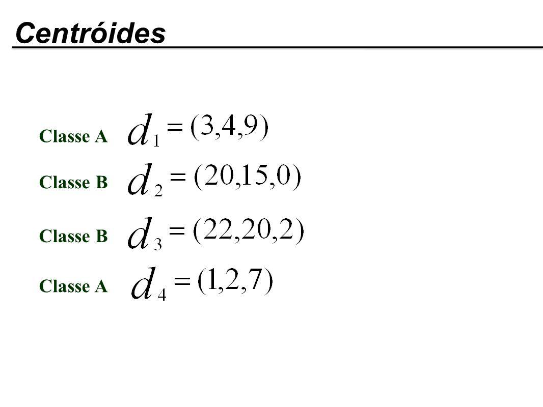 Classe A Classe B Classe A Centróides