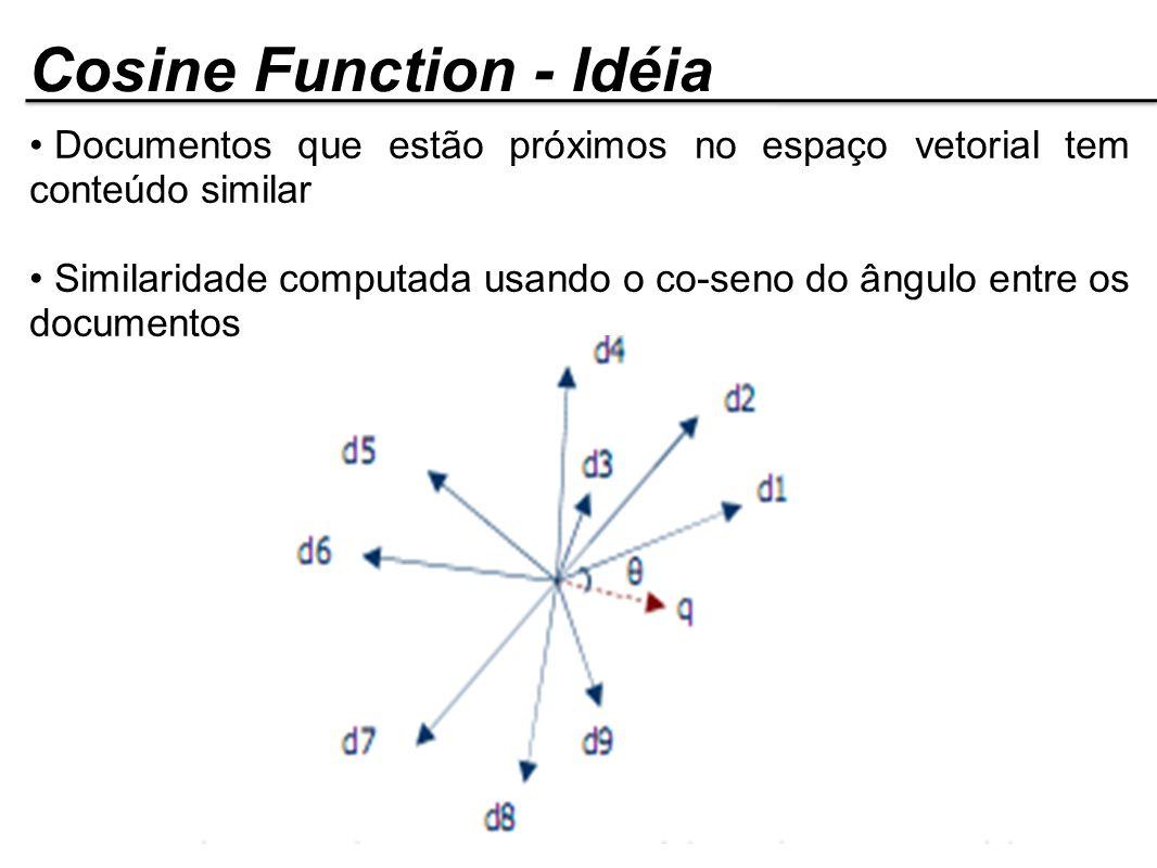 Cosine Function - Idéia Documentos que estão próximos no espaço vetorial tem conteúdo similar Similaridade computada usando o co-seno do ângulo entre