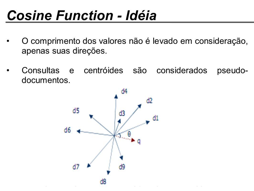 O comprimento dos valores não é levado em consideração, apenas suas direções. Consultas e centróides são considerados pseudo- documentos. Cosine Funct