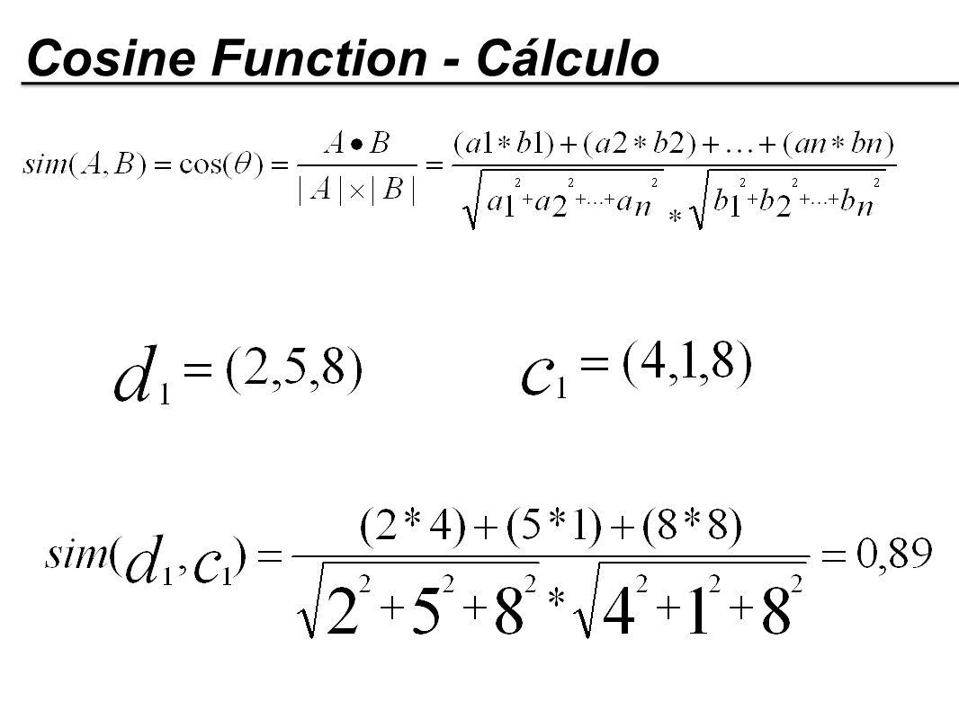Cosine Function - Cálculo