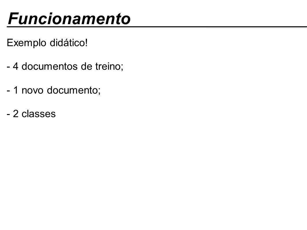 Funcionamento Exemplo didático! - 4 documentos de treino; - 1 novo documento; - 2 classes