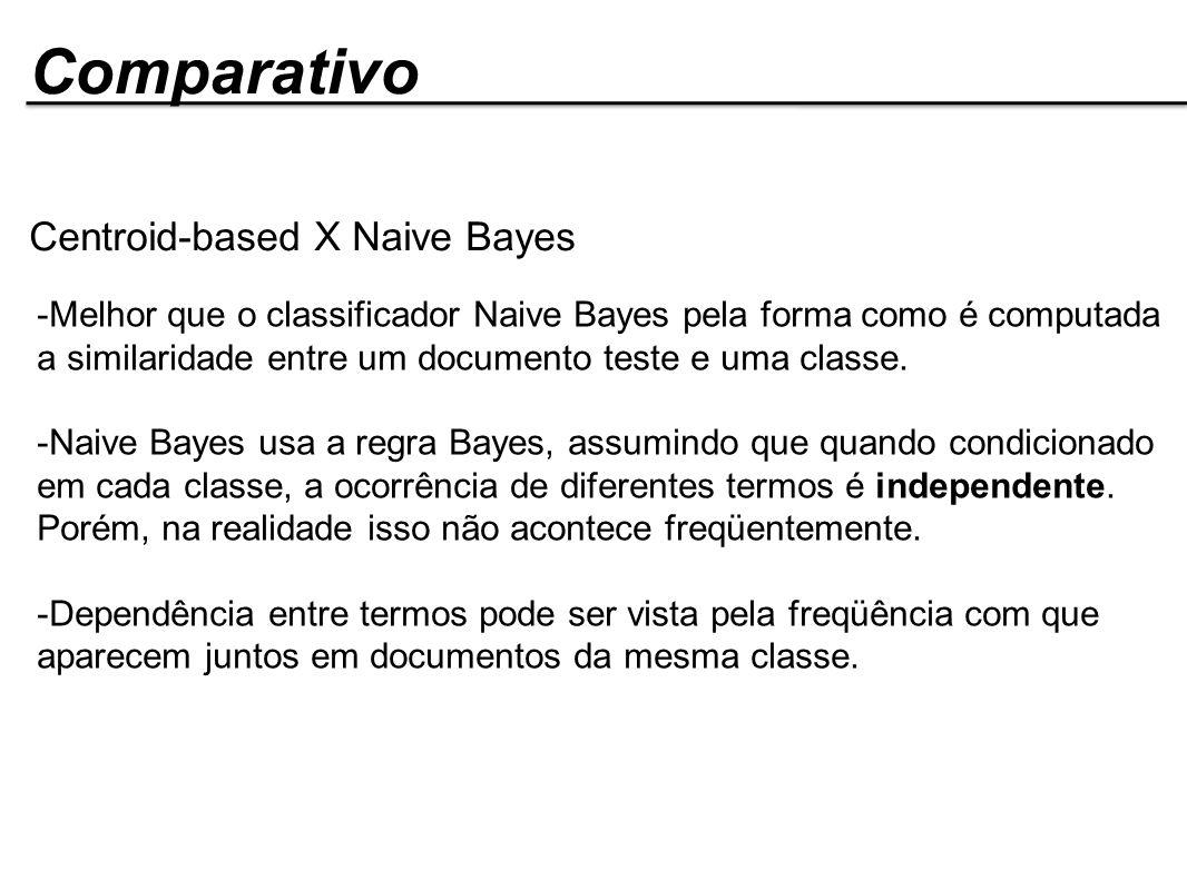 Comparativo Centroid-based X Naive Bayes -Melhor que o classificador Naive Bayes pela forma como é computada a similaridade entre um documento teste e