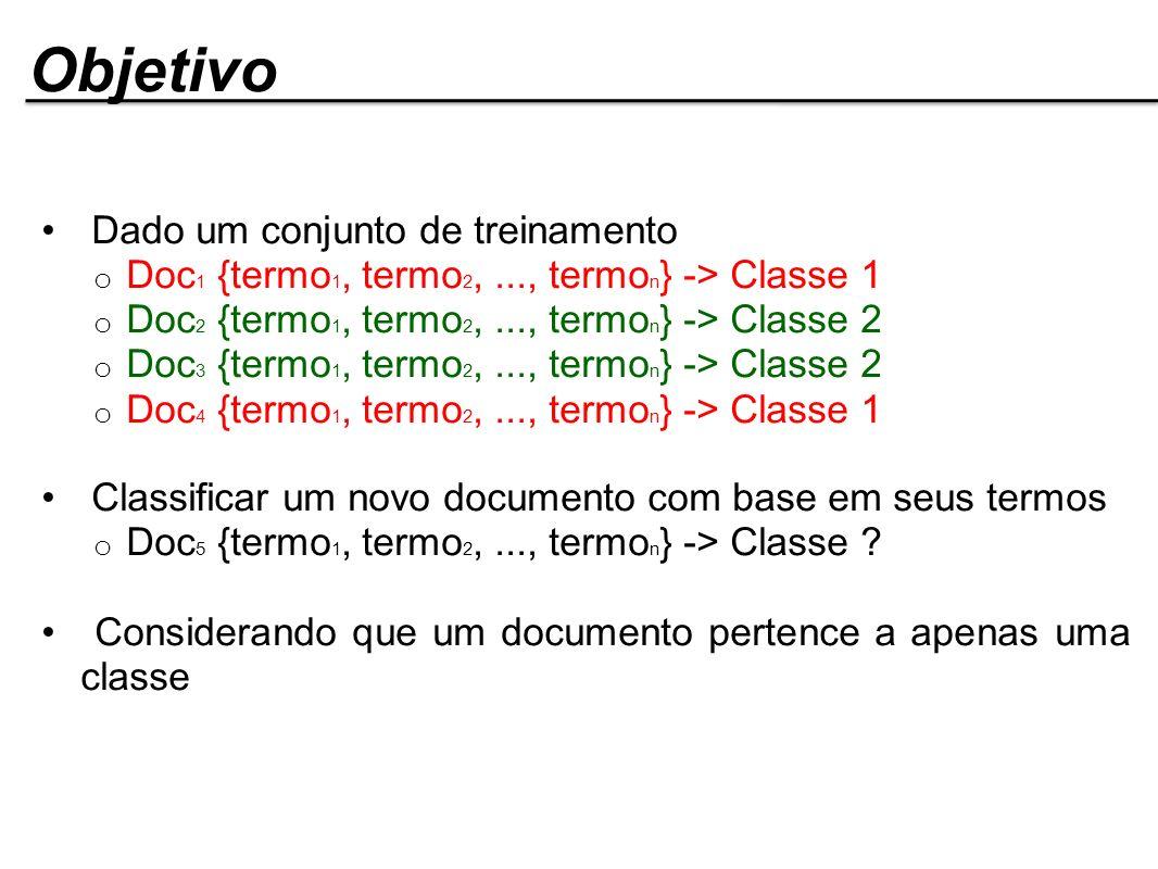 Objetivo Dado um conjunto de treinamento o Doc 1 {termo 1, termo 2,..., termo n } -> Classe 1 o Doc 2 {termo 1, termo 2,..., termo n } -> Classe 2 o D