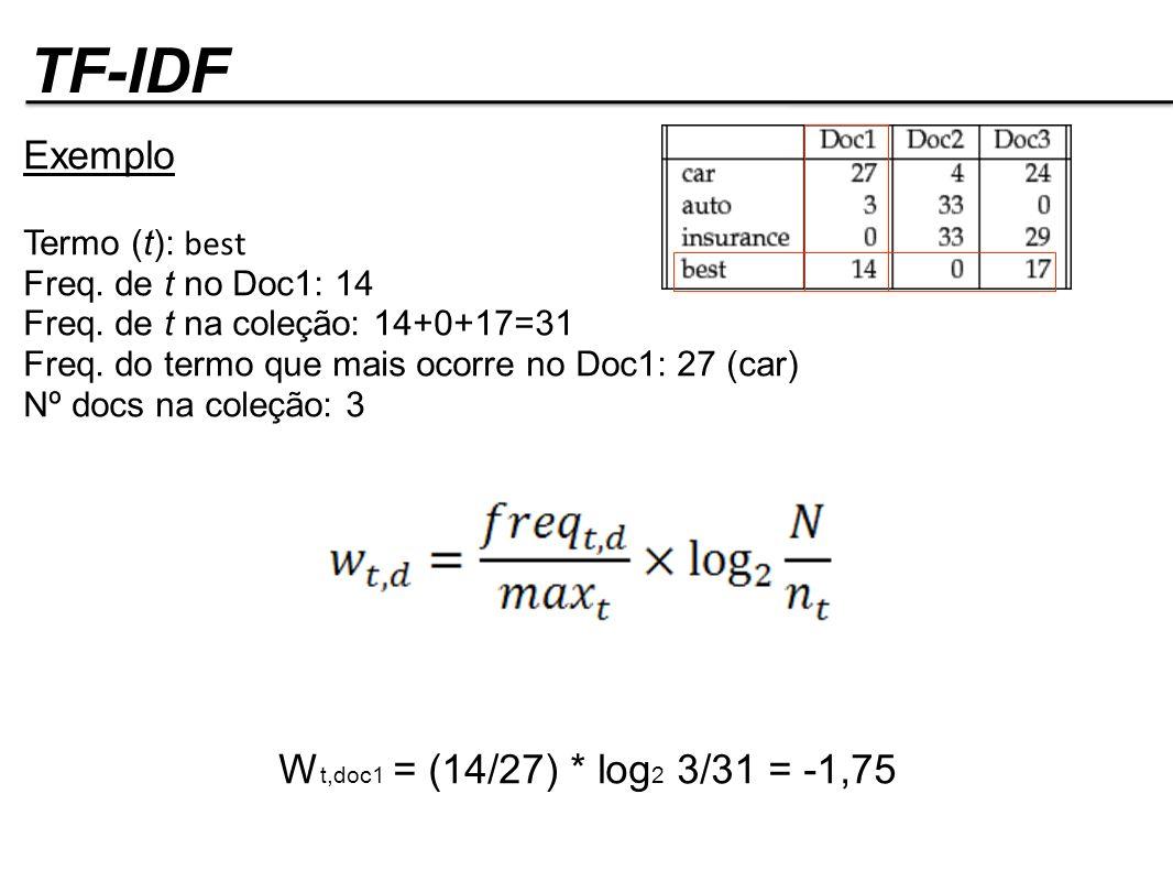 TF-IDF Exemplo Termo (t): best Freq. de t no Doc1: 14 Freq. de t na coleção: 14+0+17=31 Freq. do termo que mais ocorre no Doc1: 27 (car) Nº docs na co