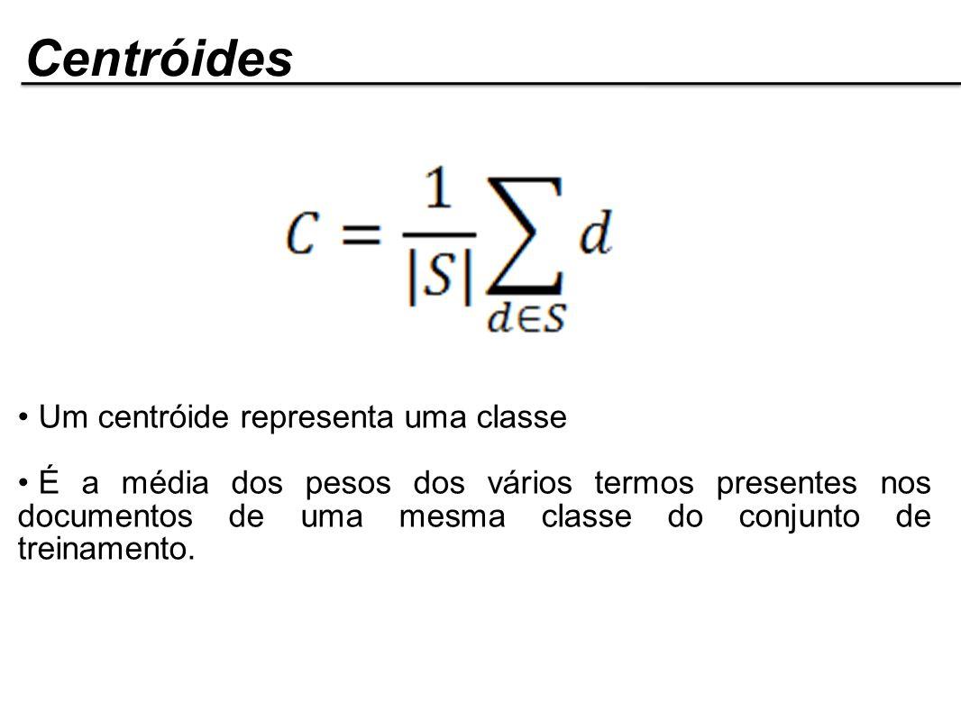 Centróides Um centróide representa uma classe É a média dos pesos dos vários termos presentes nos documentos de uma mesma classe do conjunto de treina