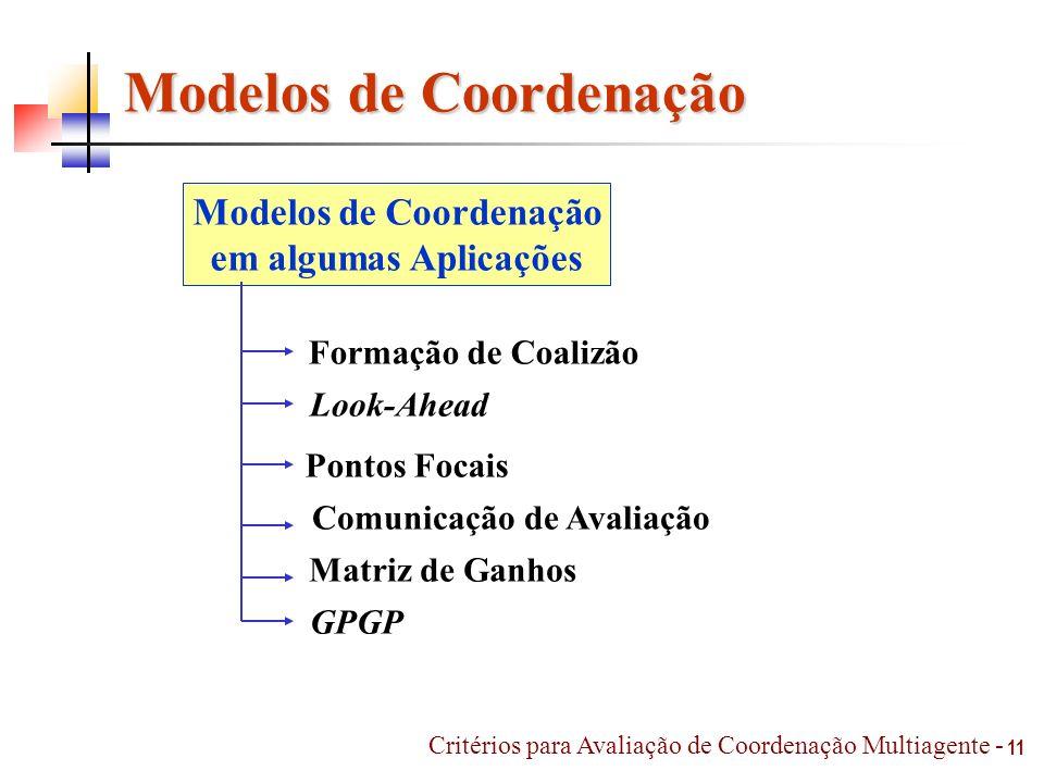 11 Modelos de Coordenação em algumas Aplicações Formação de Coalizão Look-Ahead Pontos Focais Comunicação de Avaliação Matriz de Ganhos GPGP Critérios