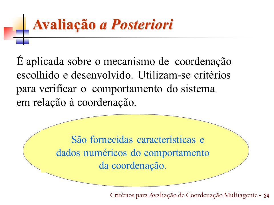 Avaliação a Posteriori É aplicada sobre o mecanismo de coordenação escolhido e desenvolvido. Utilizam-se critérios para verificar o comportamento do s