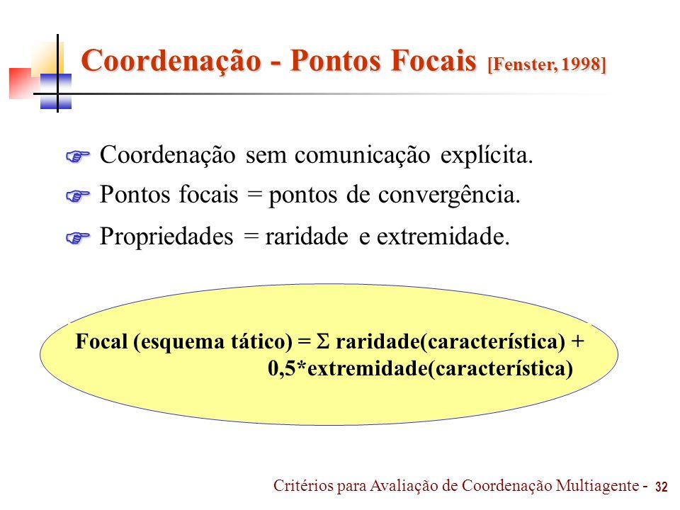 Coordenação - Pontos Focais [Fenster, 1998] 32 Coordenação sem comunicação explícita. Pontos focais = pontos de convergência. Propriedades = raridade