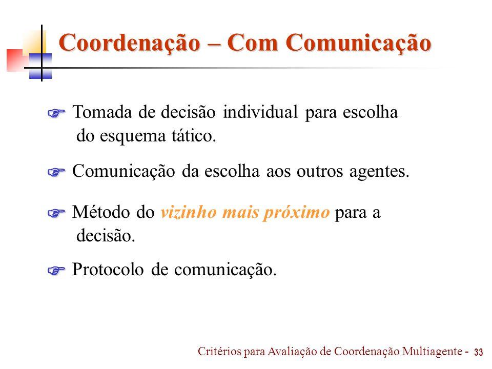 Coordenação – Com Comunicação 33 Tomada de decisão individual para escolha do esquema tático. Comunicação da escolha aos outros agentes. Método do viz