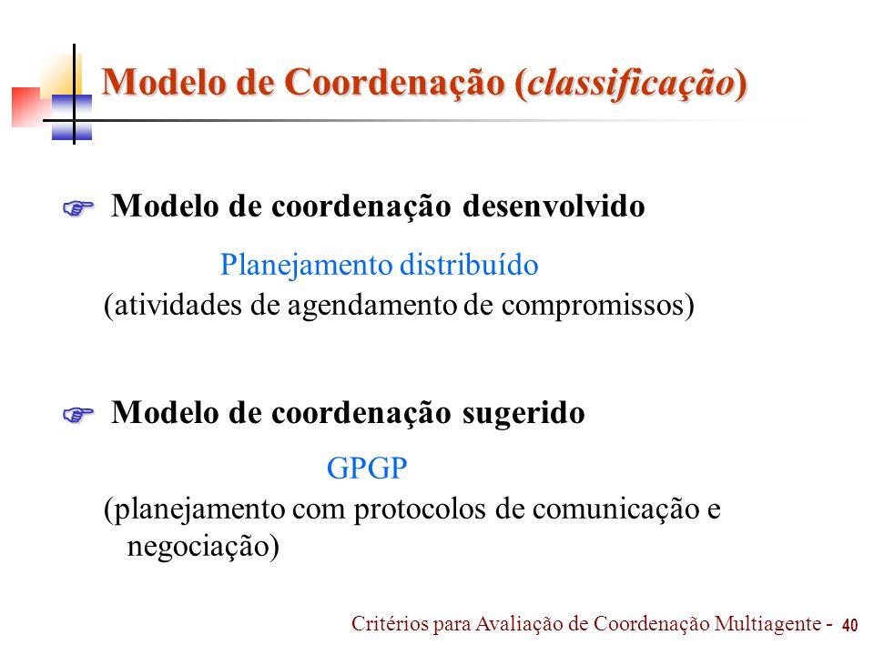 40 Critérios para Avaliação de Coordenação Multiagente - Modelo de Coordenação (classificação) Modelo de Coordenação (classificação) Modelo de coorden
