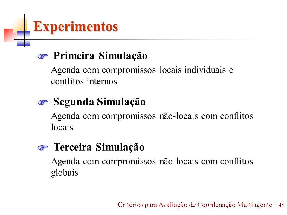 41 Critérios para Avaliação de Coordenação Multiagente - Experimentos Experimentos Agenda com compromissos locais individuais e conflitos internos Pri
